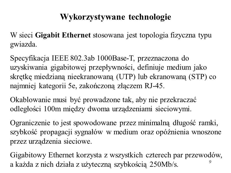 Wykorzystywane technologie