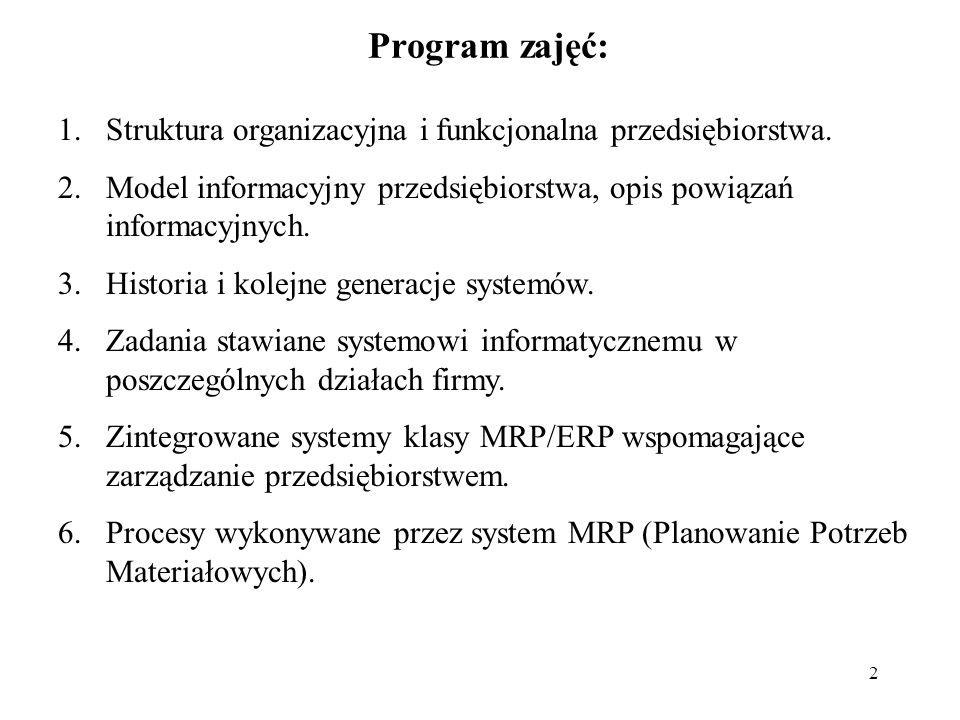 Program zajęć: Struktura organizacyjna i funkcjonalna przedsiębiorstwa. Model informacyjny przedsiębiorstwa, opis powiązań informacyjnych.
