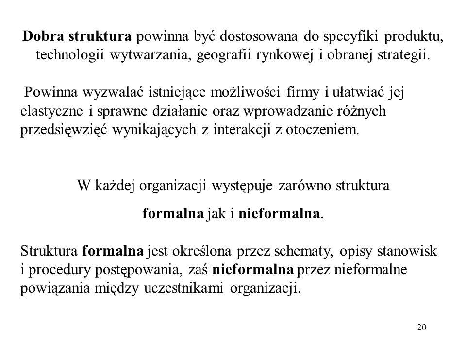 W każdej organizacji występuje zarówno struktura