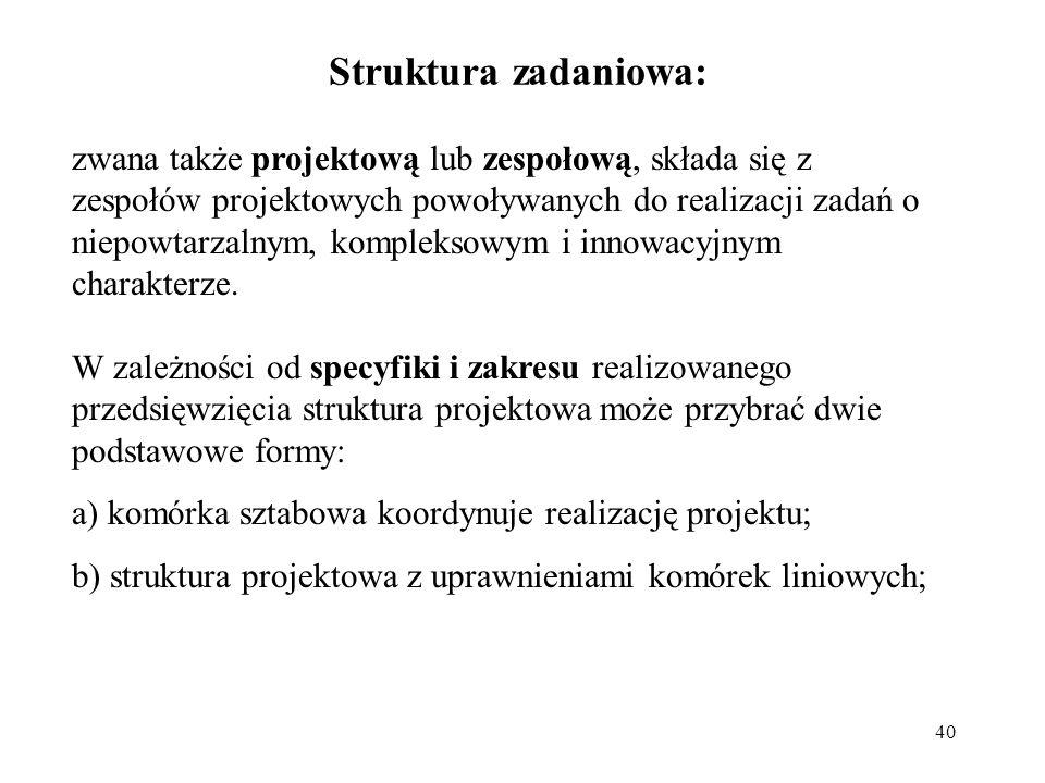 Struktura zadaniowa: