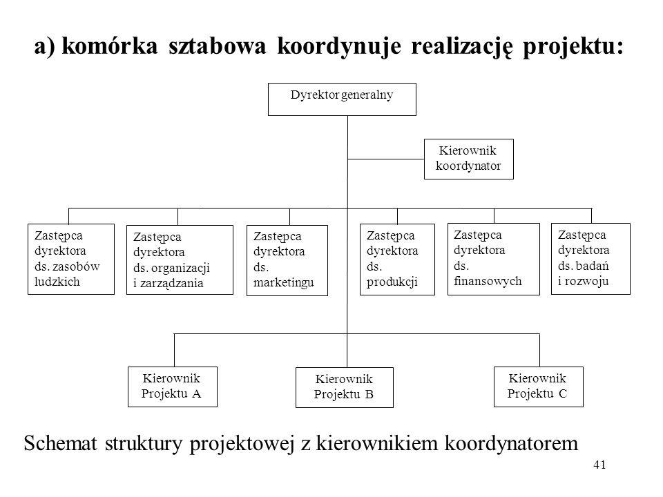 a) komórka sztabowa koordynuje realizację projektu: