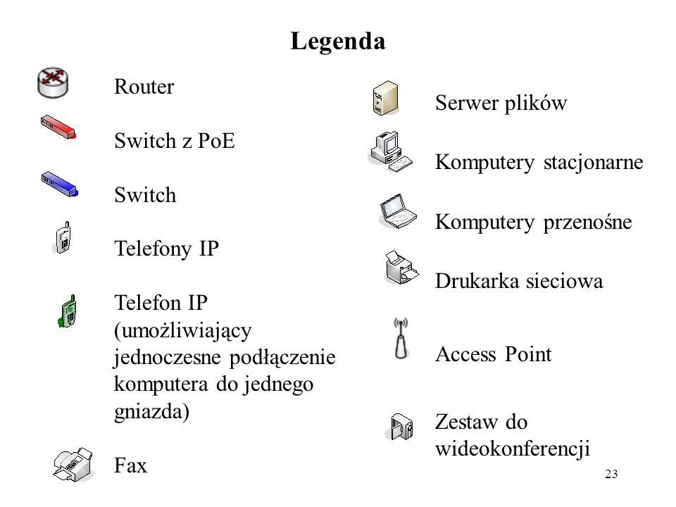 Legenda Router Switch z PoE Serwer plików Komputery stacjonarne Switch