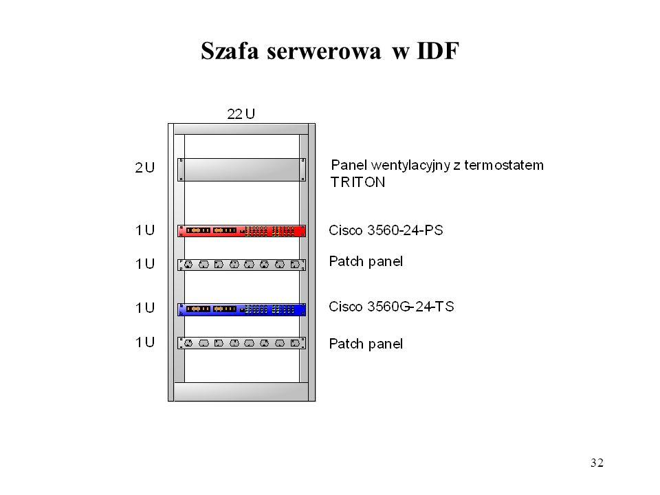 Szafa serwerowa w IDF