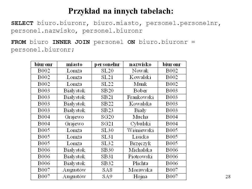 Przykład na innych tabelach:
