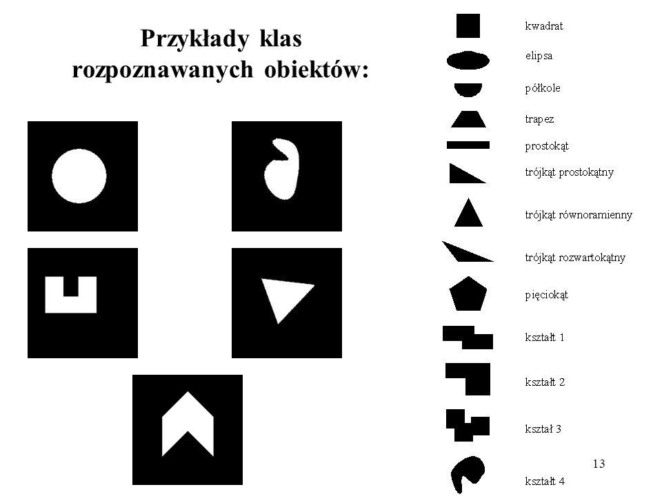 Przykłady klas rozpoznawanych obiektów: