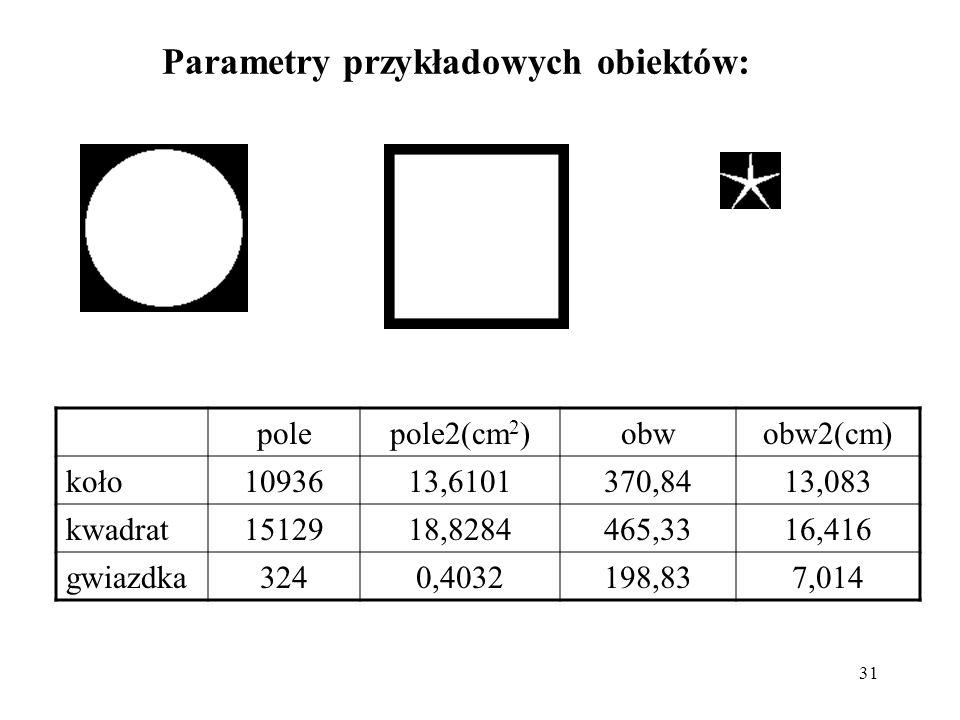 Parametry przykładowych obiektów: