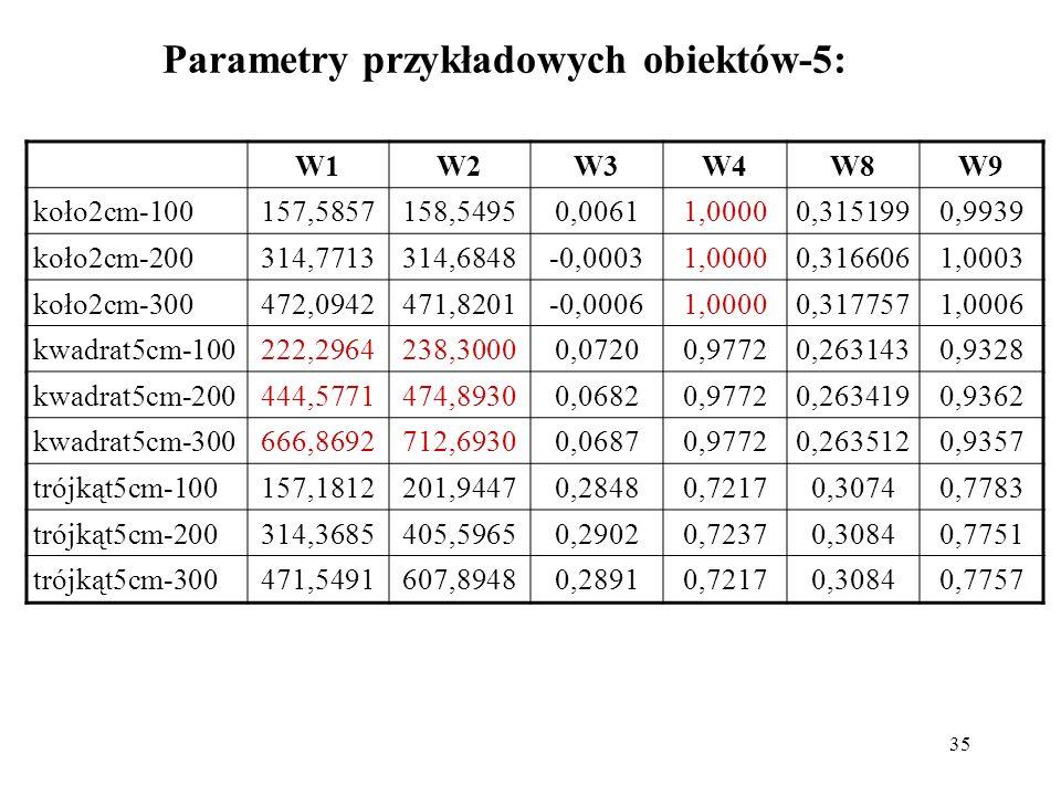 Parametry przykładowych obiektów-5: