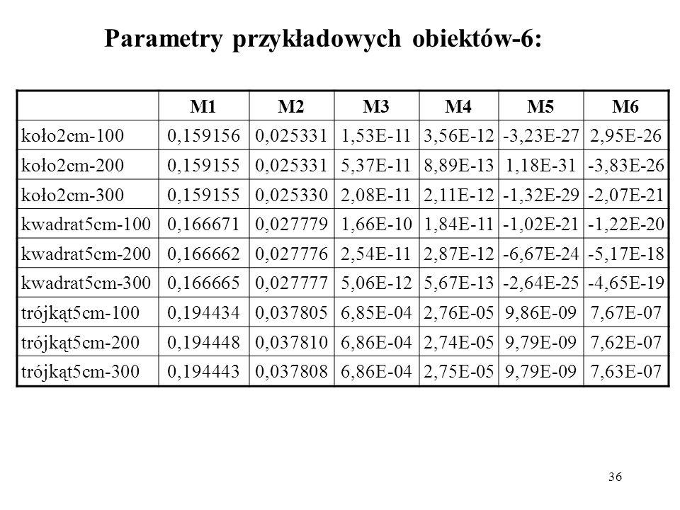 Parametry przykładowych obiektów-6: