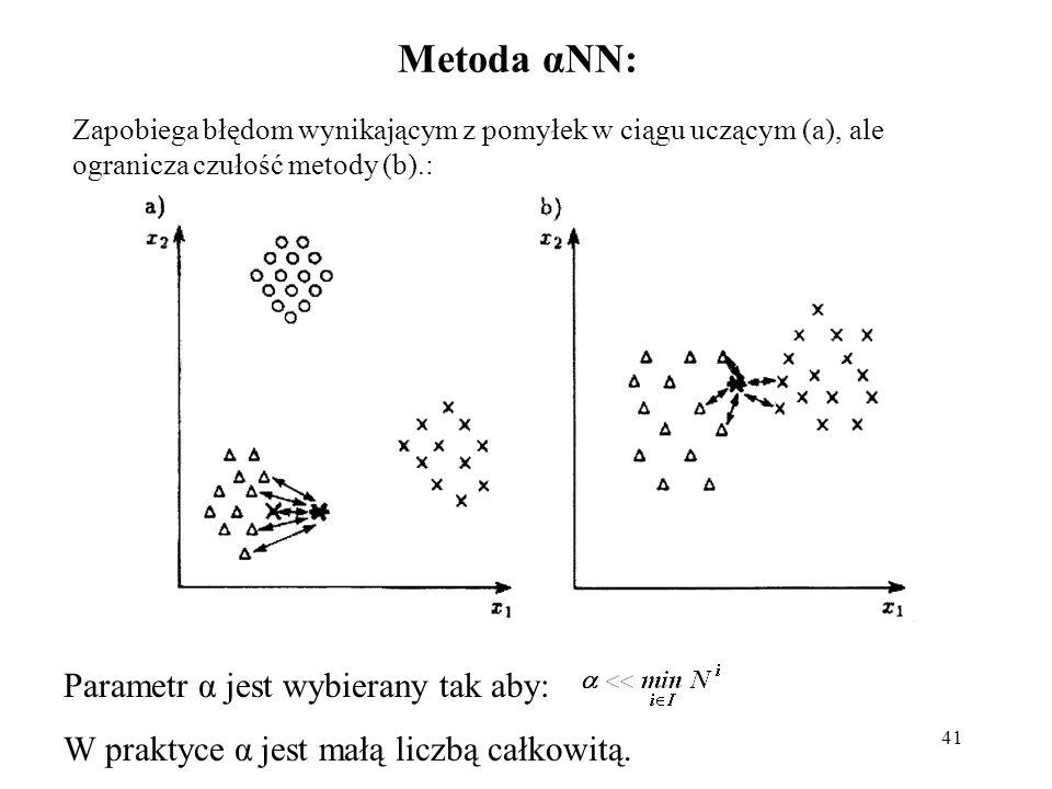 Metoda αNN: Parametr α jest wybierany tak aby: