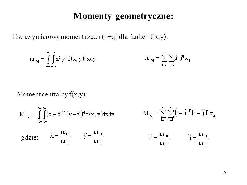 Momenty geometryczne: