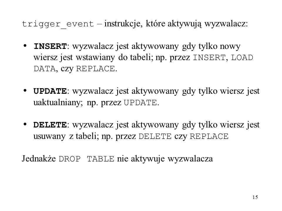 trigger_event – instrukcje, które aktywują wyzwalacz: