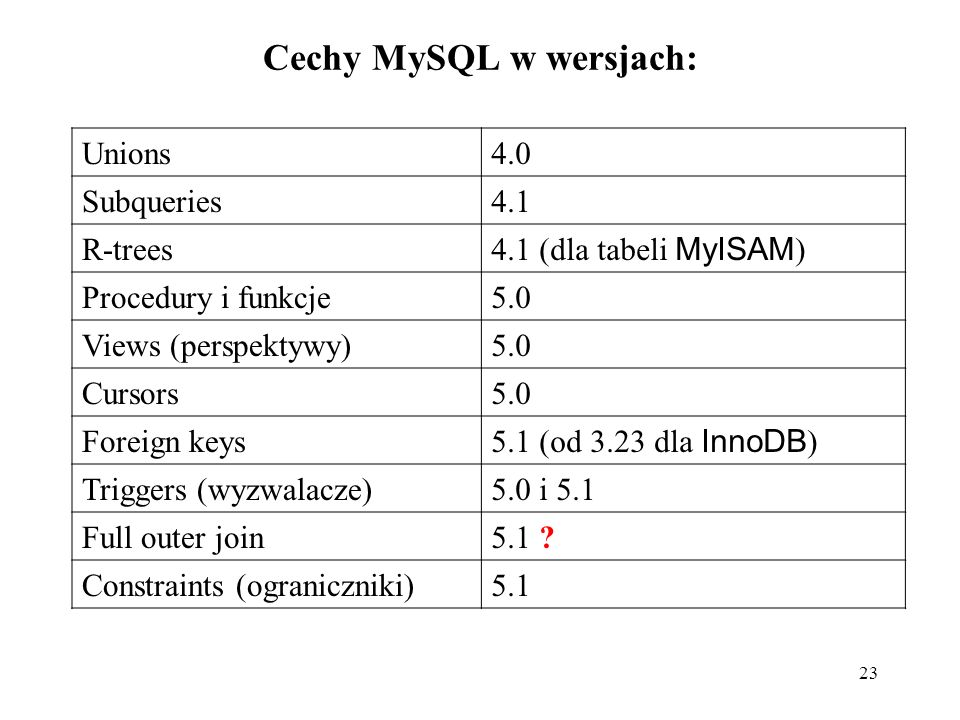 Cechy MySQL w wersjach: