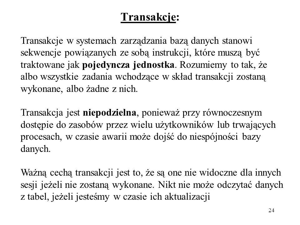 Transakcje: