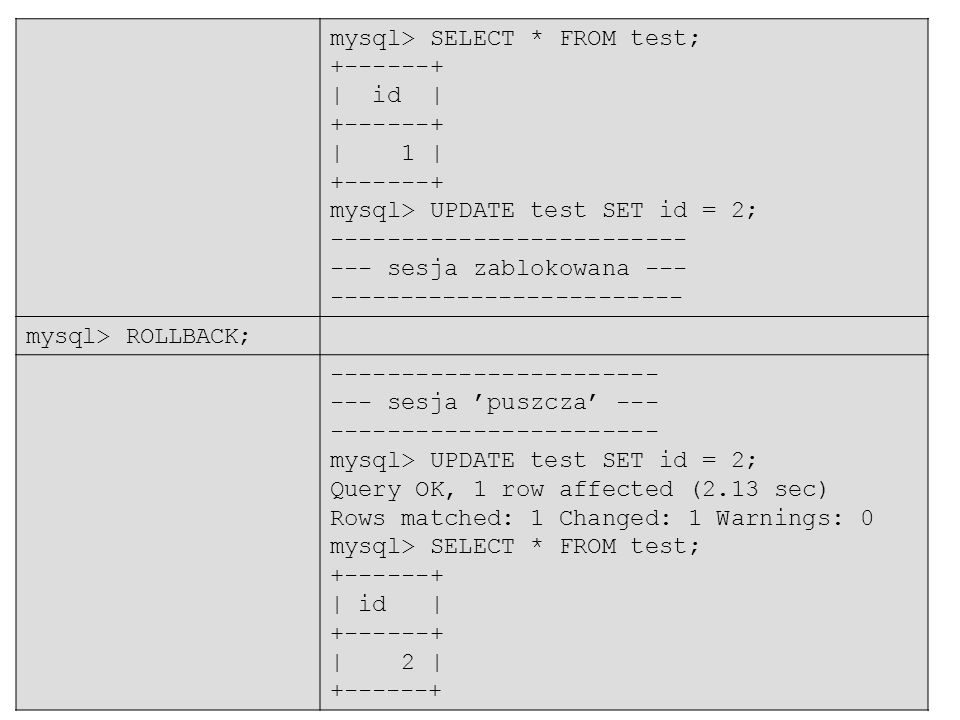 mysql> SELECT * FROM test;