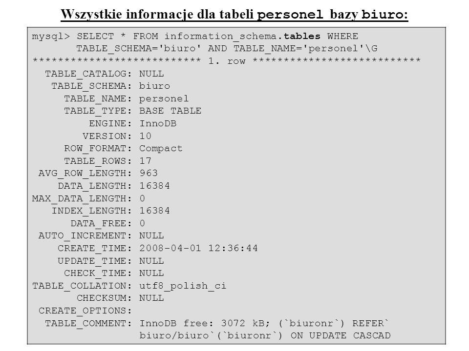 Wszystkie informacje dla tabeli personel bazy biuro: