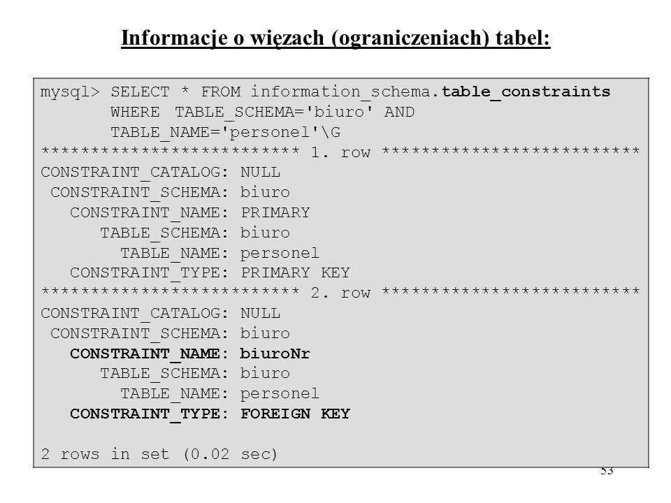 Informacje o więzach (ograniczeniach) tabel: