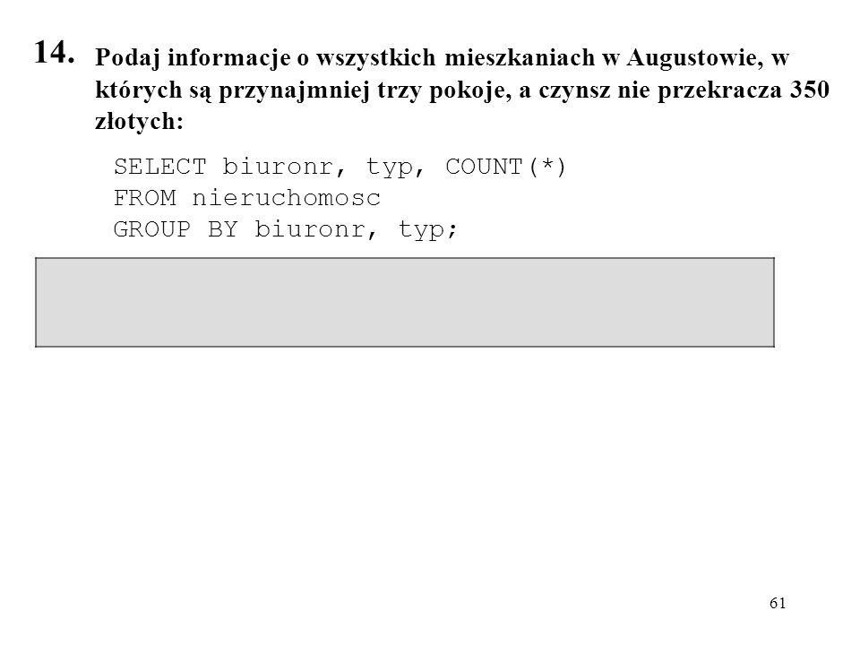 14.Podaj informacje o wszystkich mieszkaniach w Augustowie, w których są przynajmniej trzy pokoje, a czynsz nie przekracza 350 złotych: