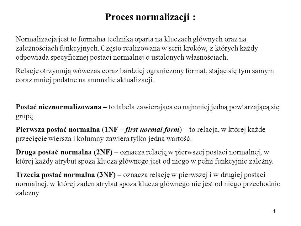Proces normalizacji :