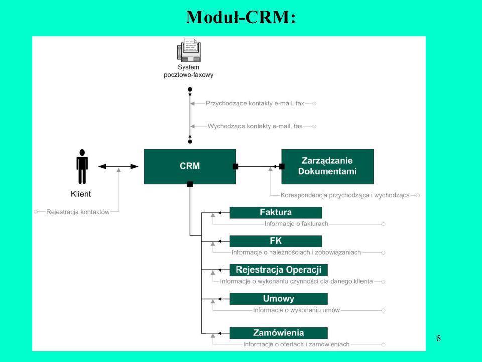 Moduł-CRM:
