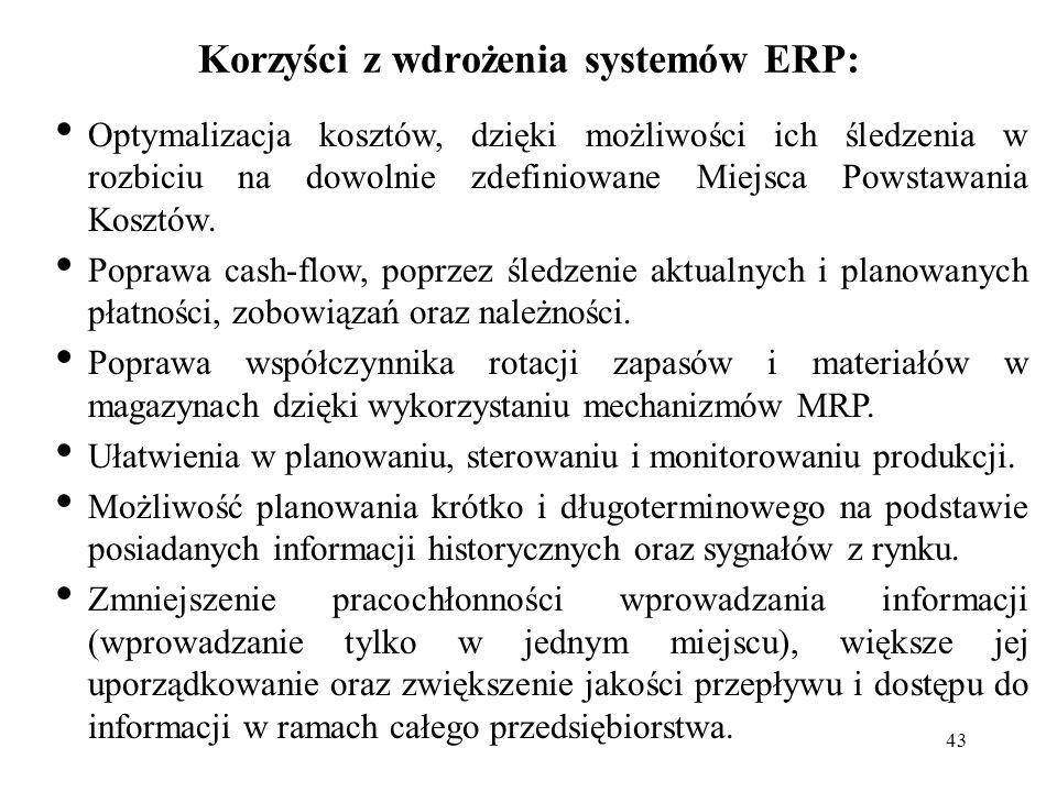 Korzyści z wdrożenia systemów ERP: