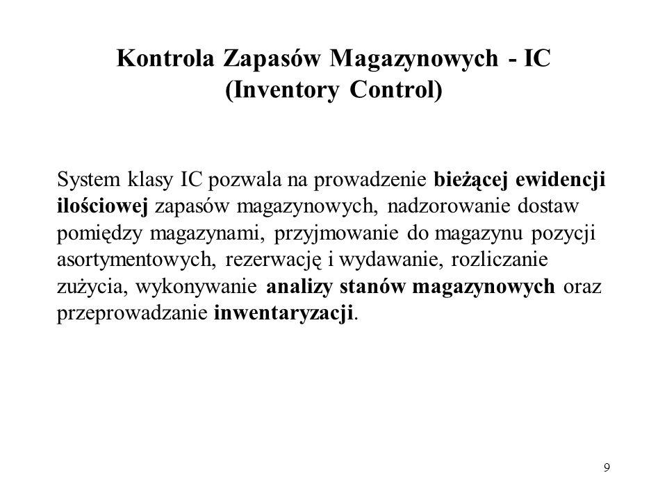 Kontrola Zapasów Magazynowych - IC (Inventory Control)