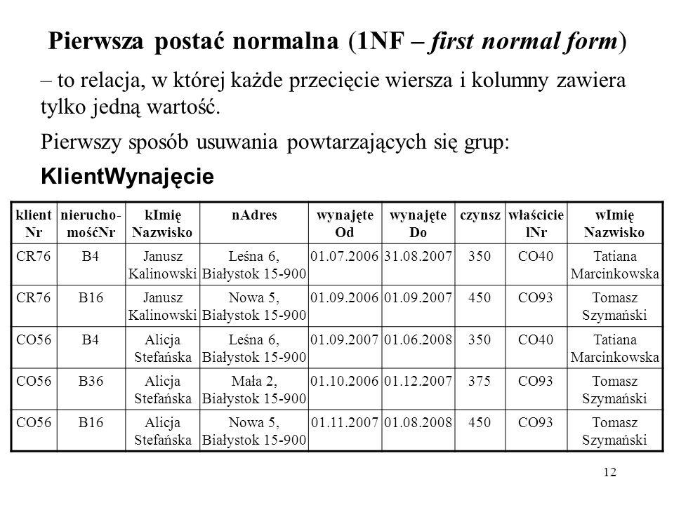 Pierwsza postać normalna (1NF – first normal form)