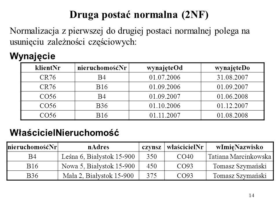 Druga postać normalna (2NF)