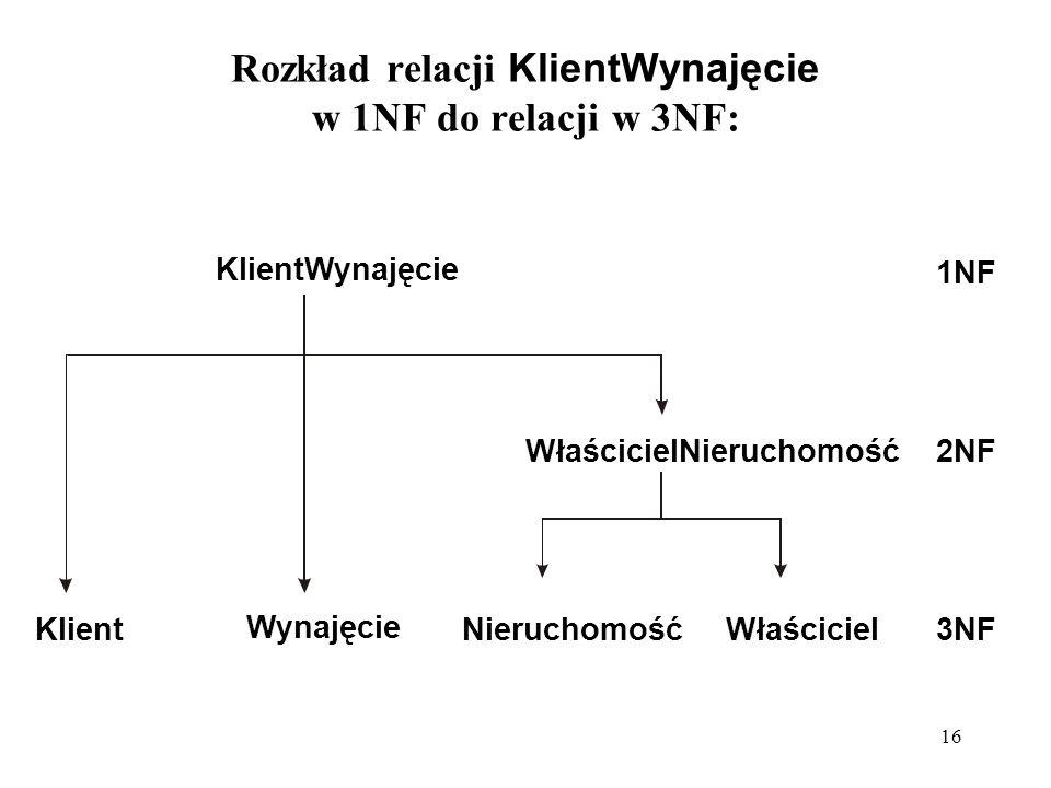Rozkład relacji KlientWynajęcie w 1NF do relacji w 3NF: