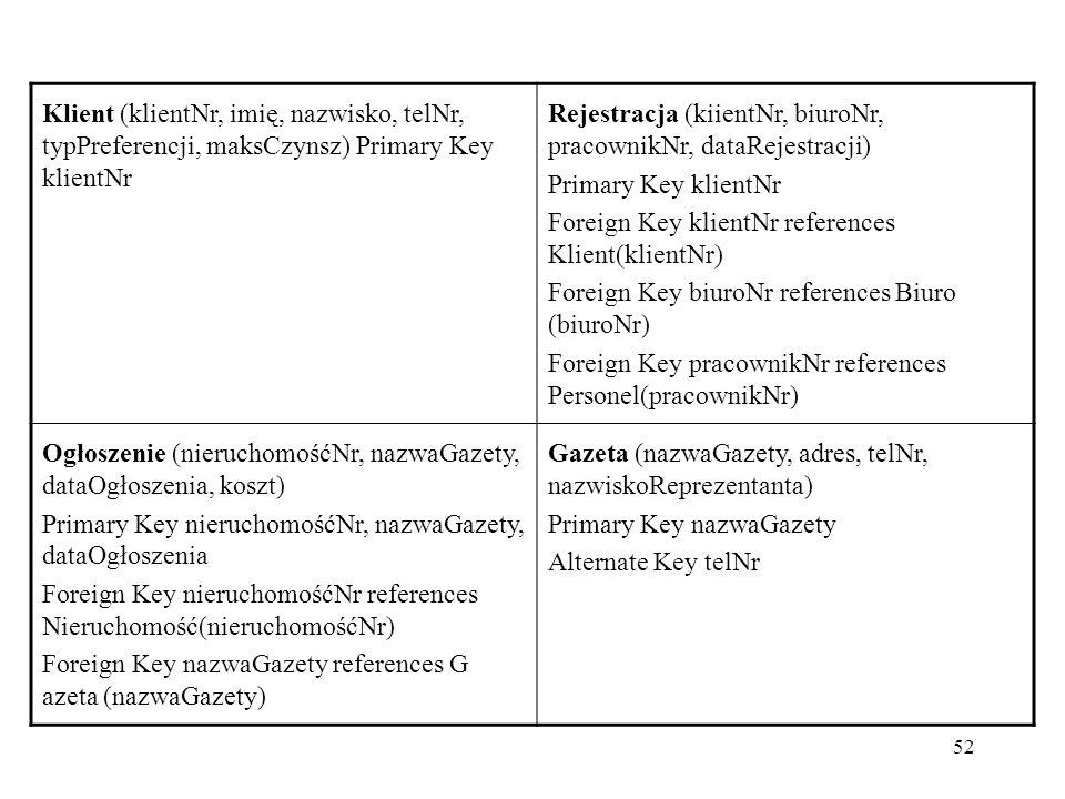 Klient (klientNr, imię, nazwisko, telNr, typPreferencji, maksCzynsz) Primary Key klientNr