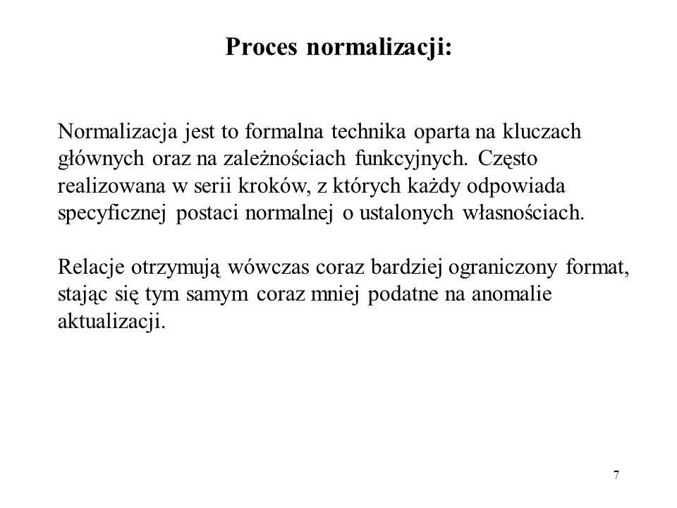 Proces normalizacji:
