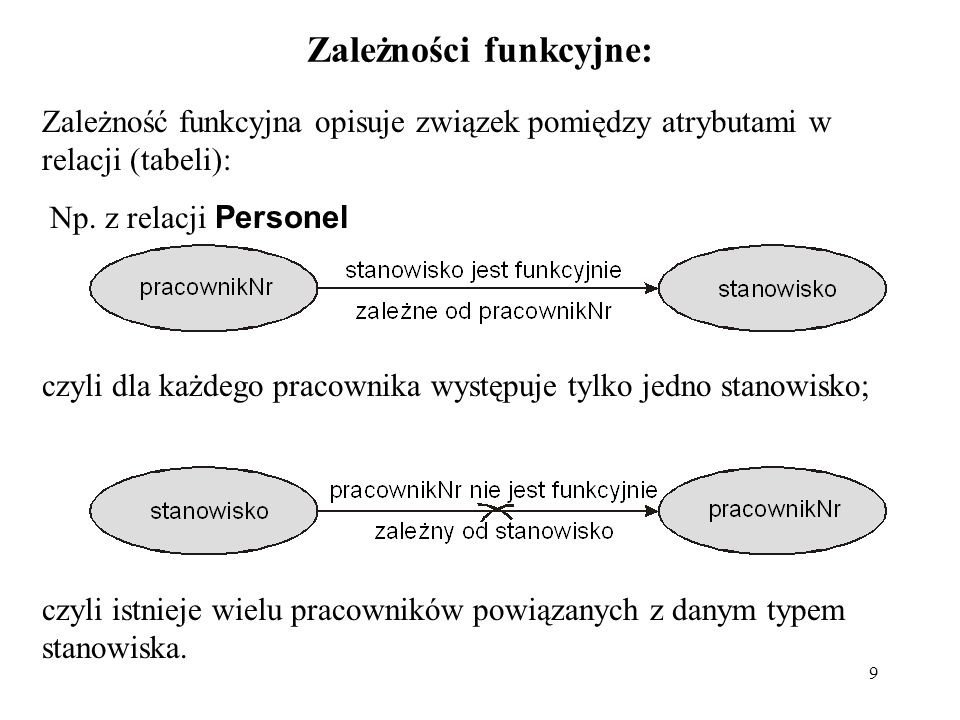 Zależności funkcyjne: