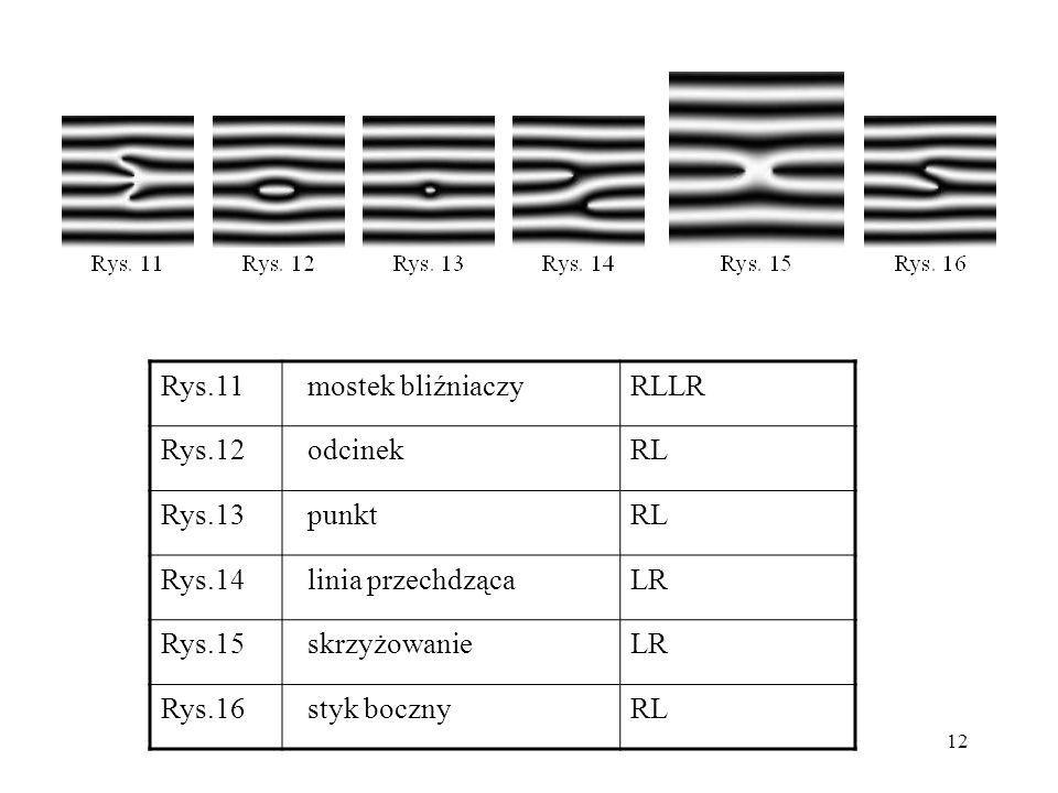 Rys.11 mostek bliźniaczy. RLLR. Rys.12. odcinek. RL. Rys.13. punkt. Rys.14. linia przechdząca.
