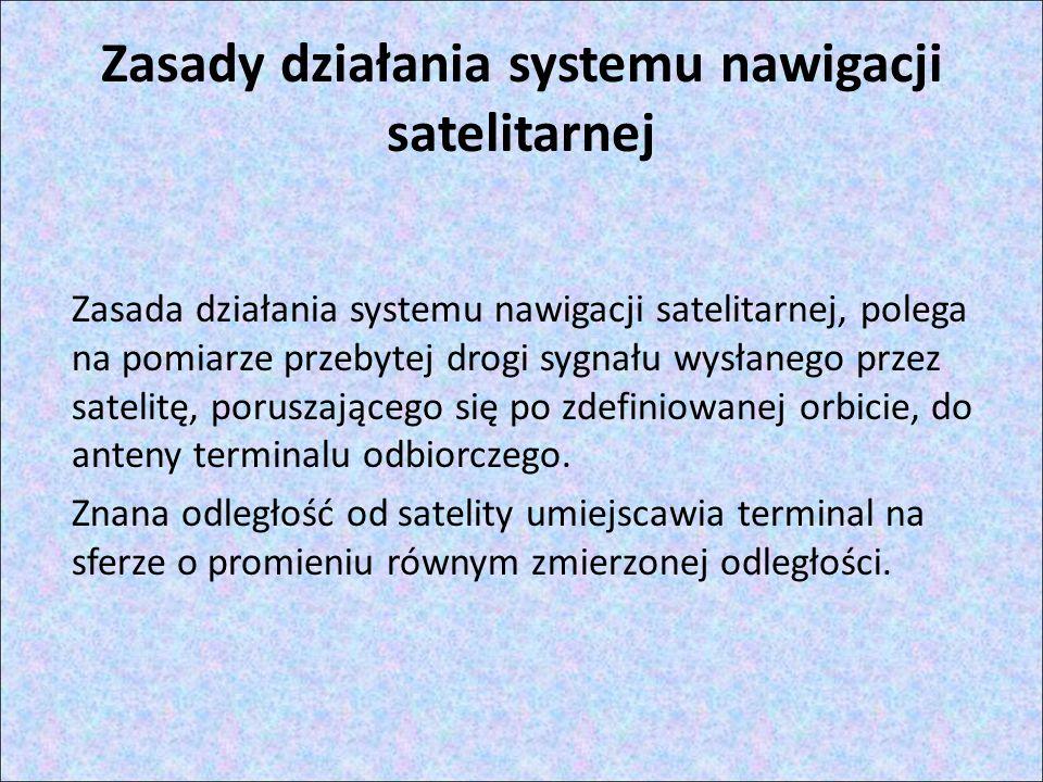 Zasady działania systemu nawigacji satelitarnej