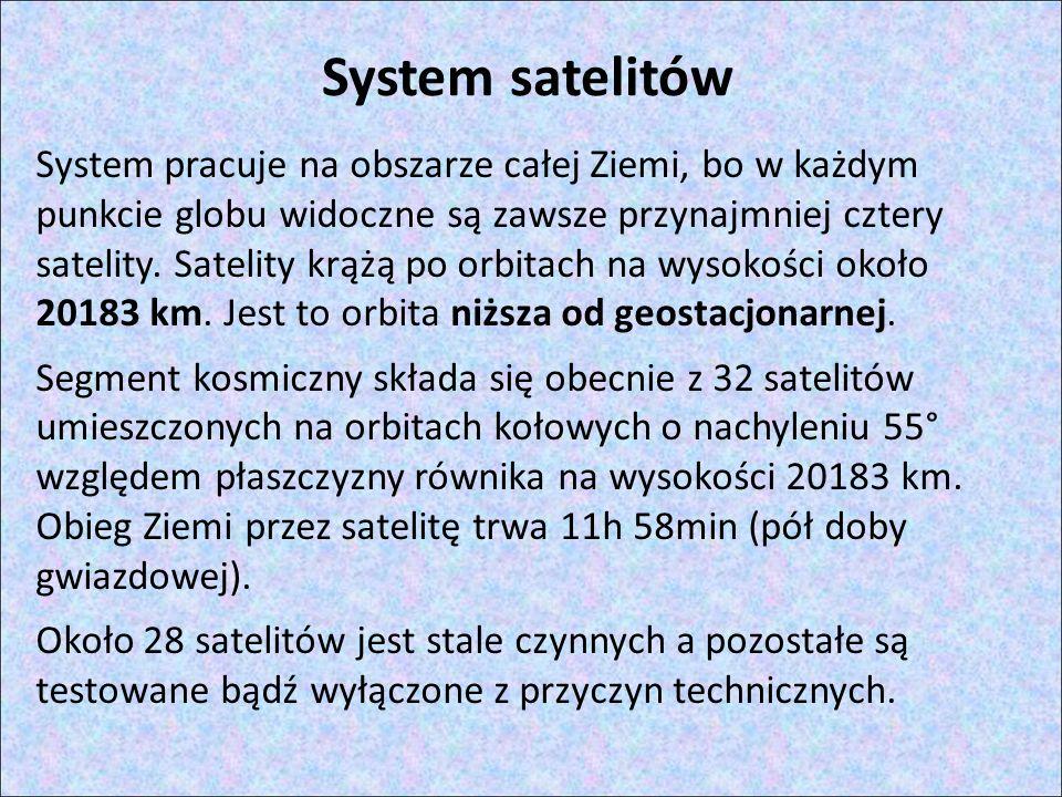 System satelitów