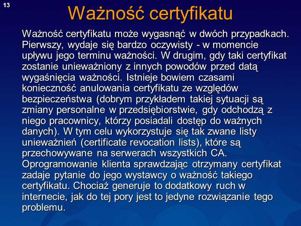 Ważność certyfikatu