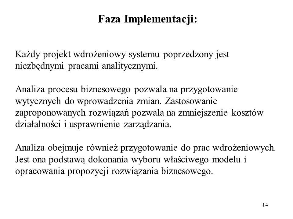 Faza Implementacji: Każdy projekt wdrożeniowy systemu poprzedzony jest niezbędnymi pracami analitycznymi.