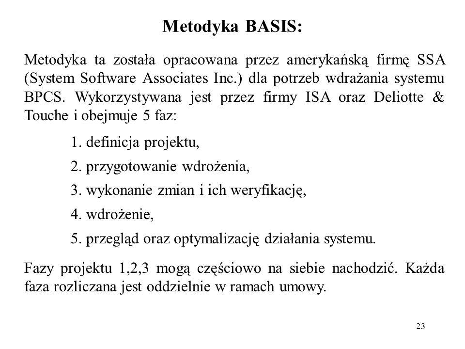 Metodyka BASIS: