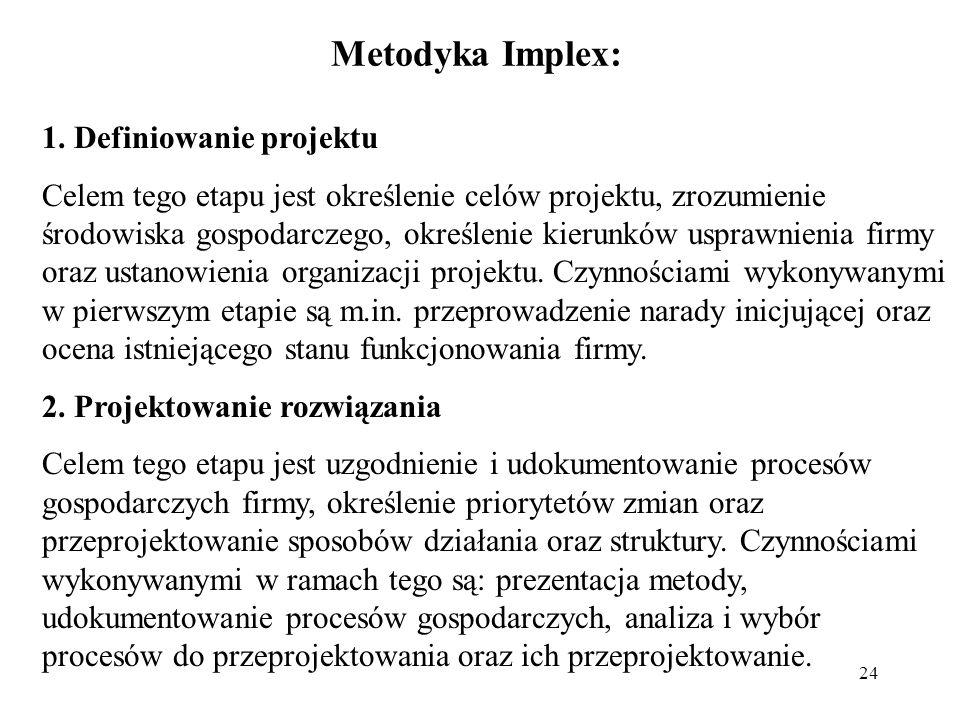 Metodyka Implex: 1. Definiowanie projektu