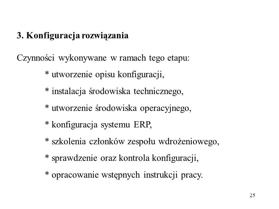 3. Konfiguracja rozwiązania