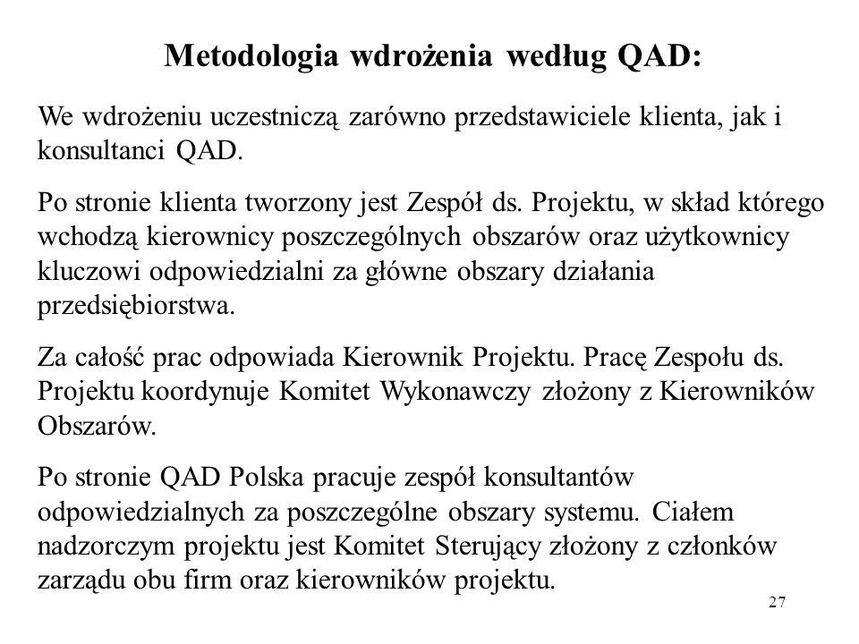 Metodologia wdrożenia według QAD: