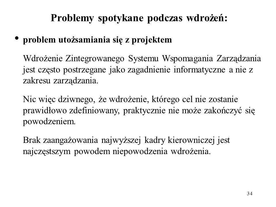 Problemy spotykane podczas wdrożeń: