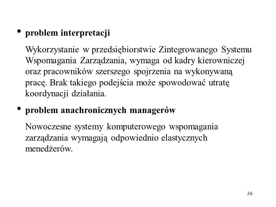 problem interpretacji