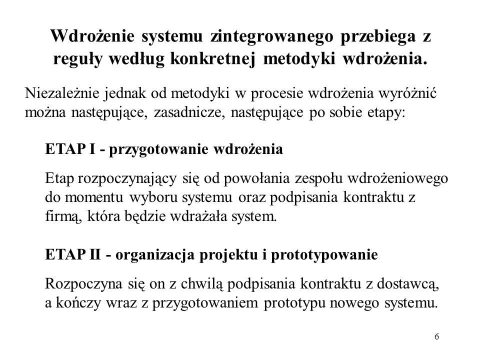 Wdrożenie systemu zintegrowanego przebiega z reguły według konkretnej metodyki wdrożenia.