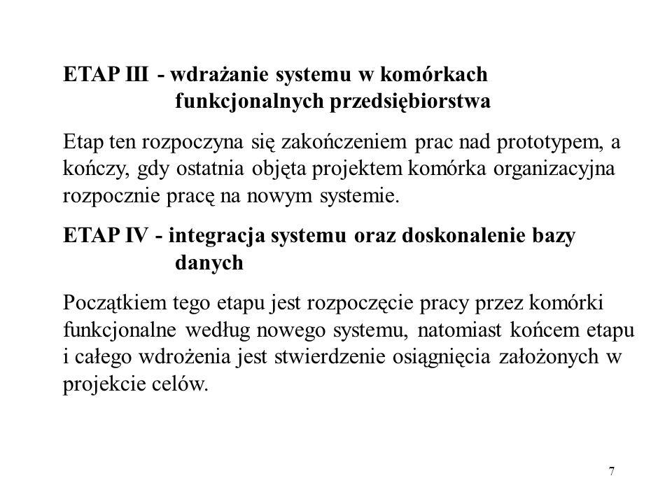 ETAP III - wdrażanie systemu w komórkach