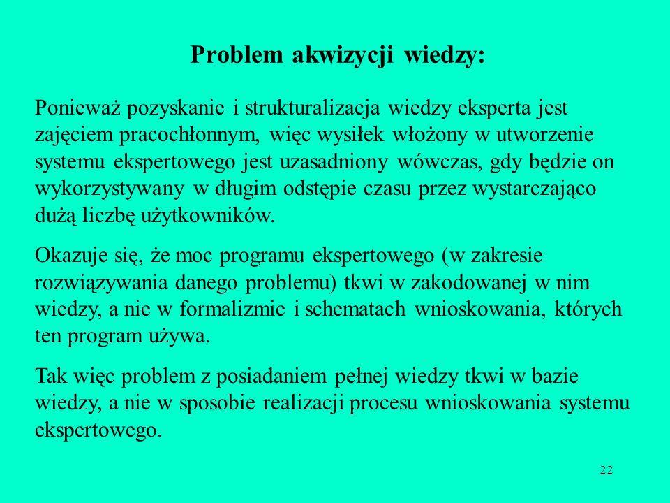 Problem akwizycji wiedzy: