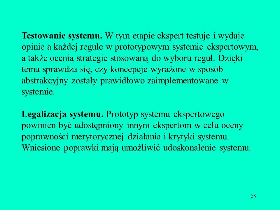 Testowanie systemu. W tym etapie ekspert testuje i wydaje opinie a każdej regule w prototypowym systemie ekspertowym, a także ocenia strategie stosowaną do wyboru reguł. Dzięki temu sprawdza się, czy koncepcje wyrażone w sposób abstrakcyjny zostały prawidłowo zaimplementowane w systemie.