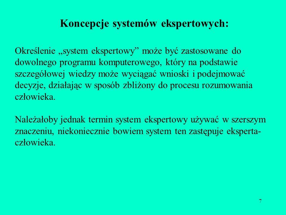 Koncepcje systemów ekspertowych: