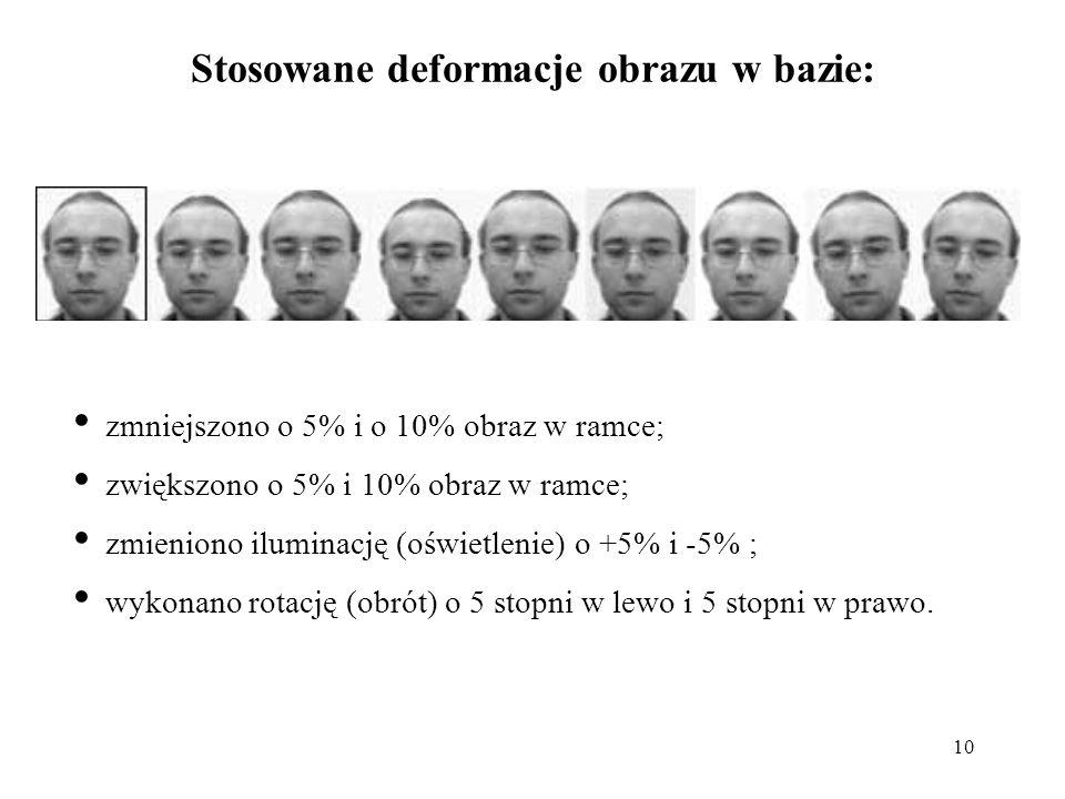 Stosowane deformacje obrazu w bazie: