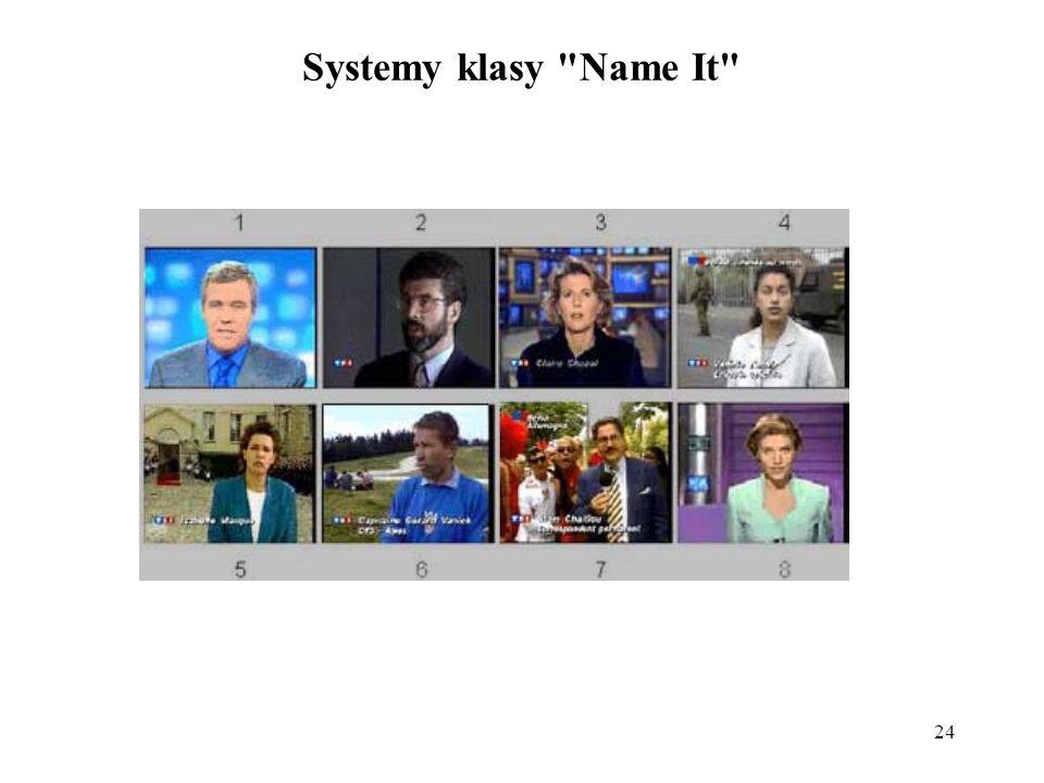 Systemy klasy Name It