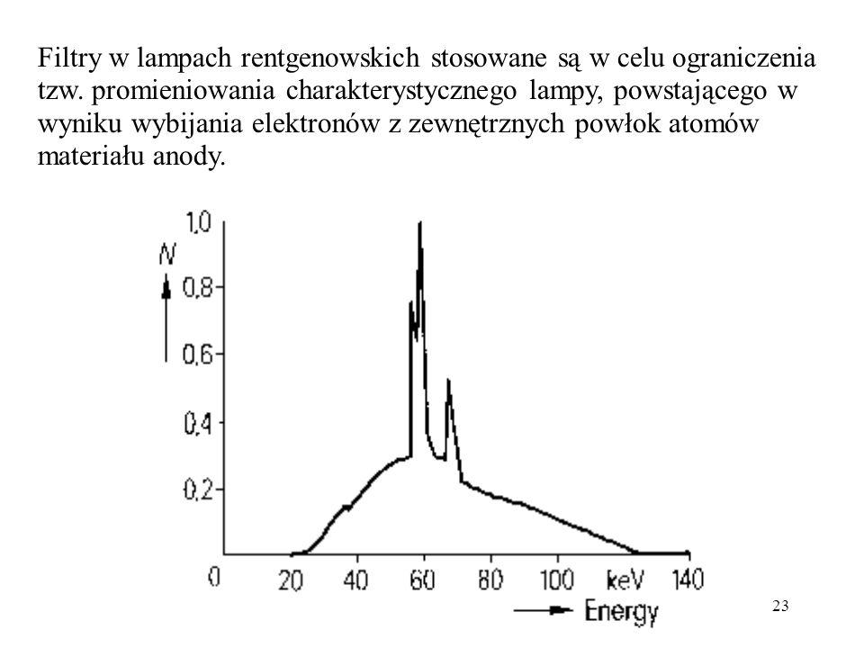 Filtry w lampach rentgenowskich stosowane są w celu ograniczenia tzw